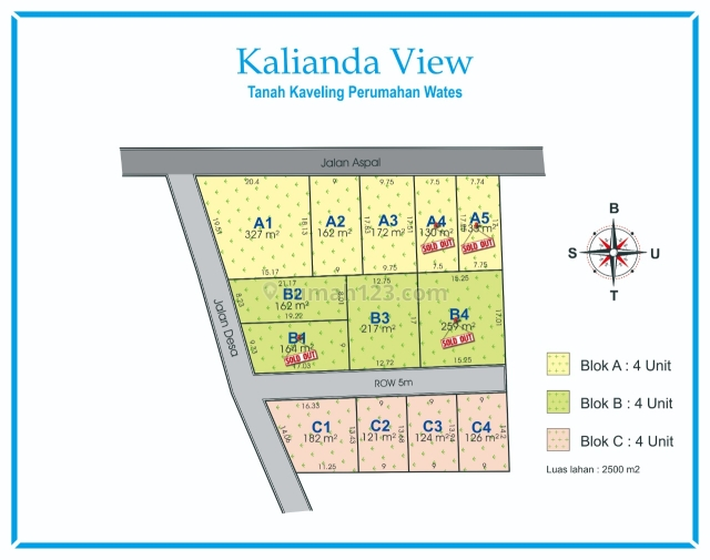 Tanah Murah Selatan Wates Kota Kulonprogo , Diskon 25%, Wates, Kulon Progo