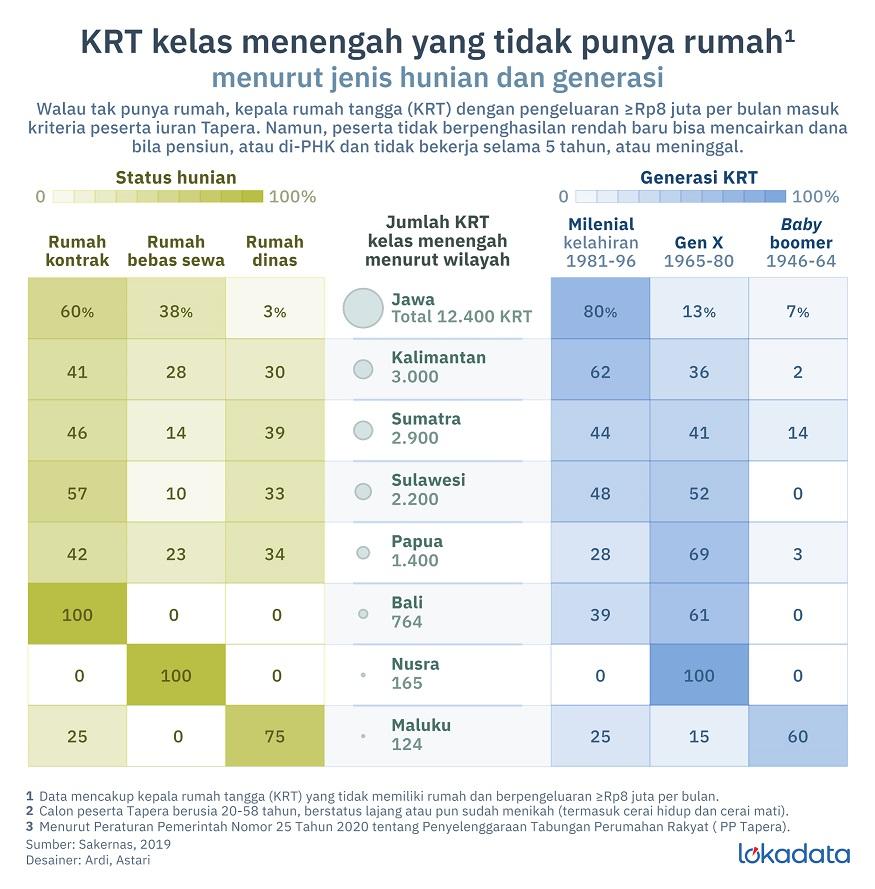 kelas menengah indonesia