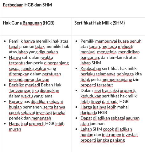 Perbedaan HGB dan SHM