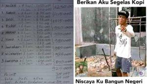 Viral Upah Kuli Bangunan Melebihi UMR di Kota Besar, Berapa Nominalnya?